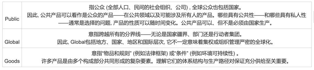 """""""中国新冠疫苗研发完成并投入使用后将作为全球公共产品"""",什么是全球公共产品?"""